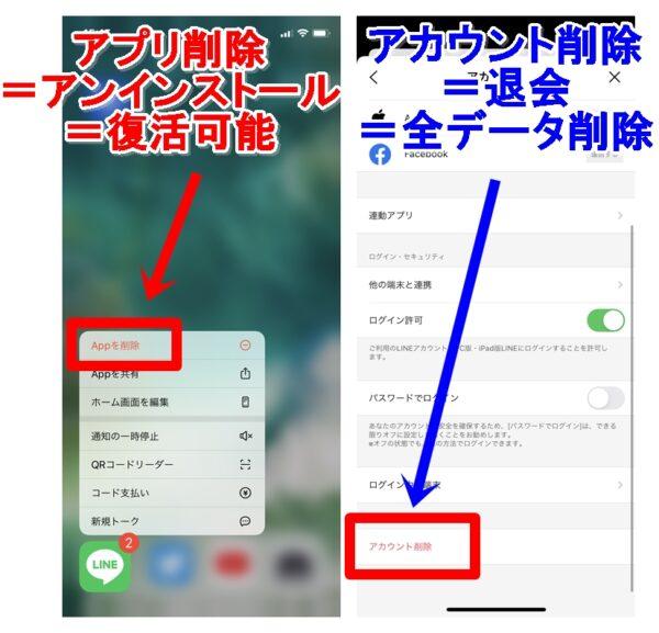 LINEアプリ削除 アカウント削除