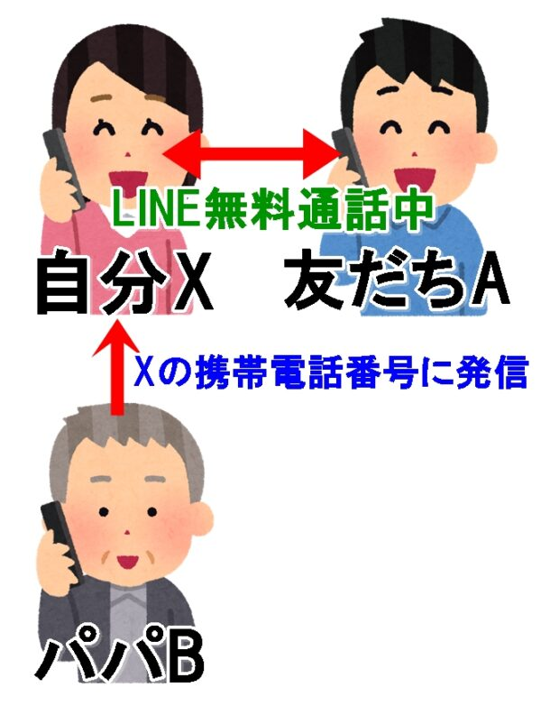 LINE 無料通話中の着信