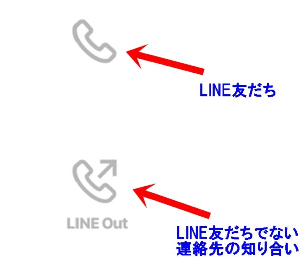 LINE 通話