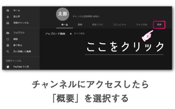 ユーザーのチャンネル概要を表示する
