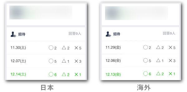日本と海外のLINEスケジュールの見え方