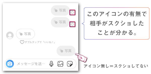 メッセージのやり取り画面でスクショの有無を判断できる