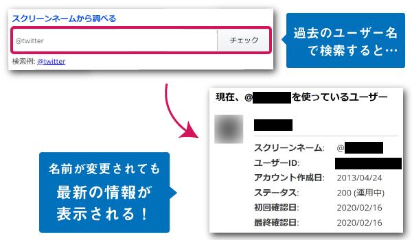 ユーザー名が変更された時はIDチェックを使って最新の状態を確認できる