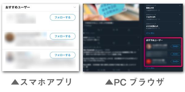 おすすめユーザーの表示場所