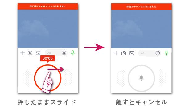 ボイスメッセージの送信をキャンセルする方法