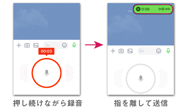 録音ボタンを押している間はボイスメッセージが録音される