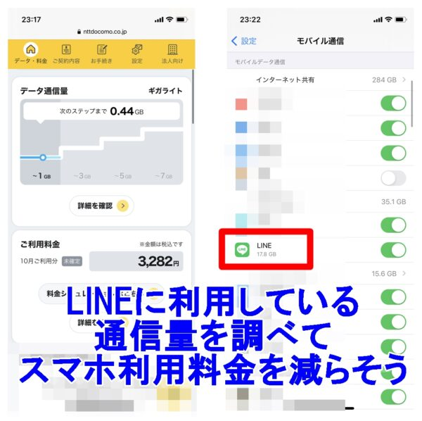 LINE データ通信利用量