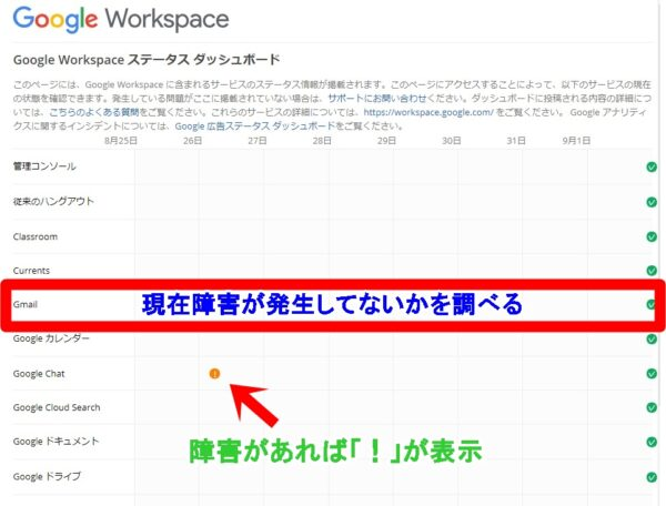 Google Workspace ステータス ダッシュボード